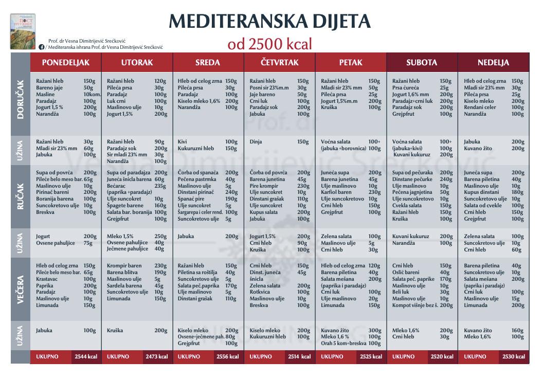 Mediteranska dijeta 2500kcal